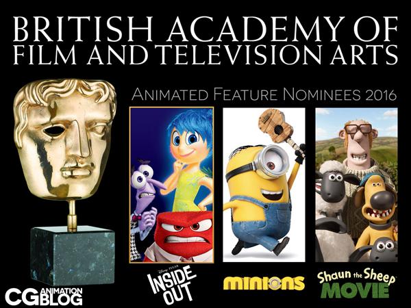 BAFTA Animated Feature Nominees 2016