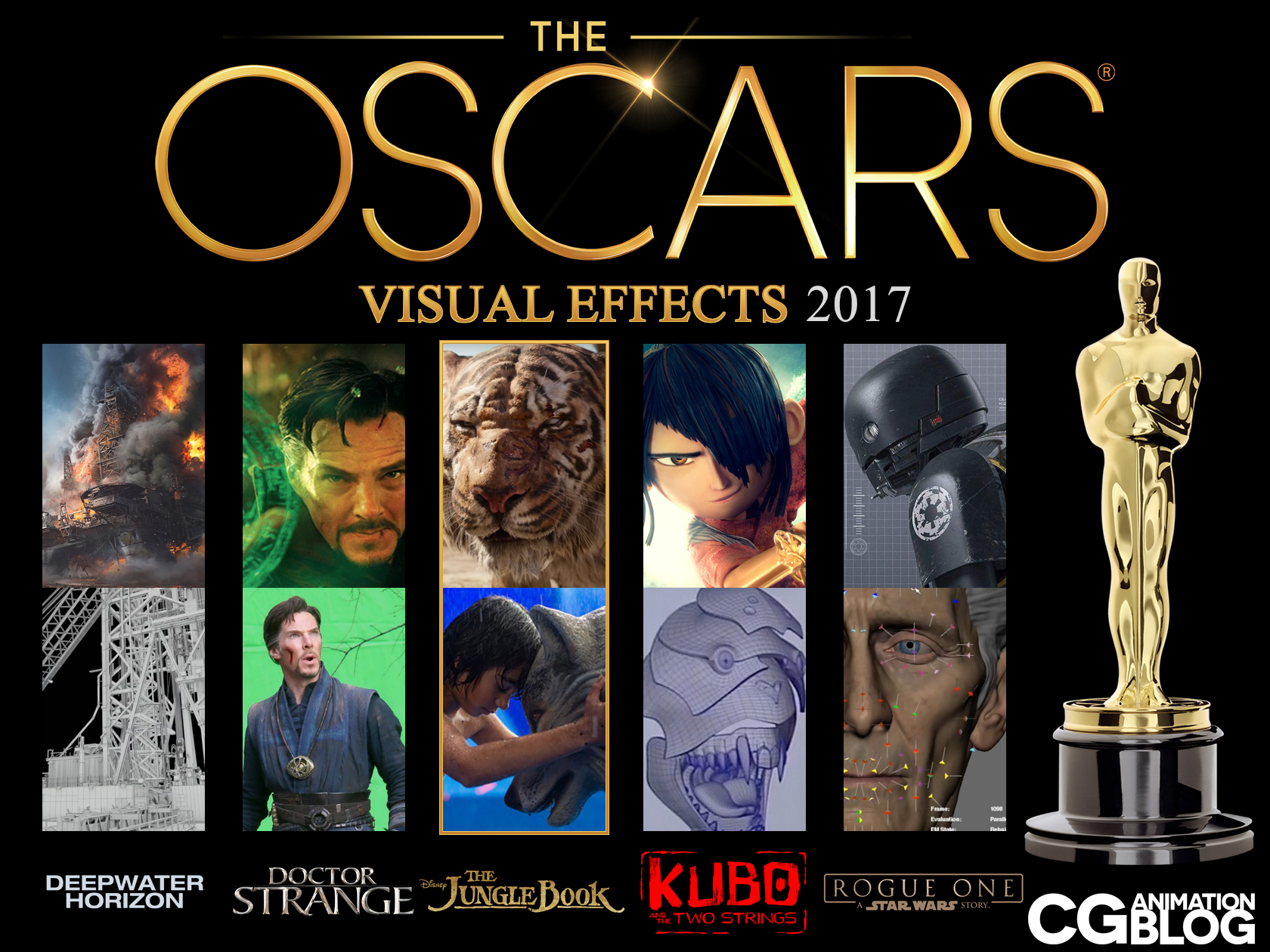 OSCARS Nominees 2017 | VISUAL EFFECTS - CG Animation Blog